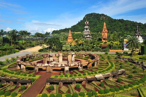Viaggi di nozze 2016 in Thailandia