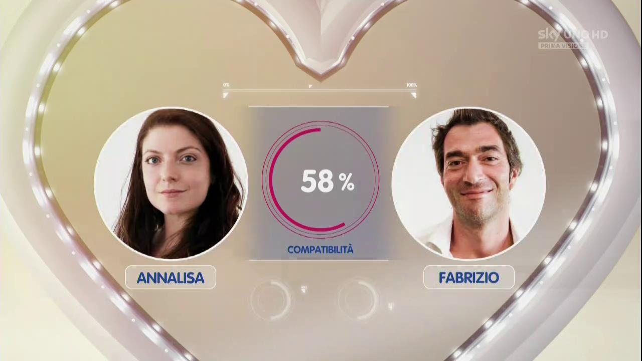 Matrimonio a prima vista Italia, Annalisa e Fabrizio