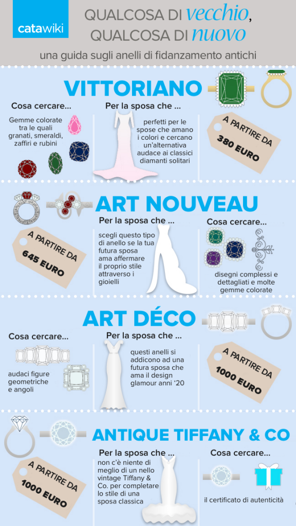infografica anelli 1305